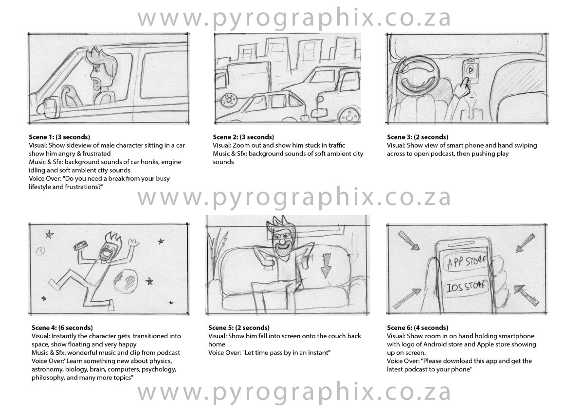 storyboard of frames for 2d animation for promotional video
